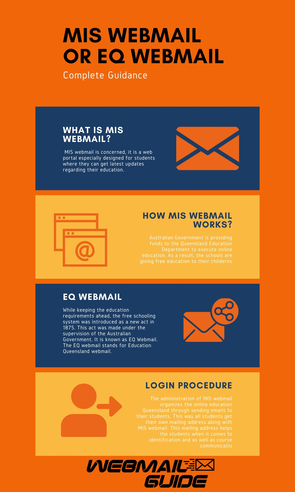 Mis WEbmail or Eq webmail infographics